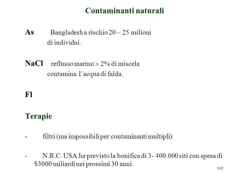 M.F.Contaminanti naturali As Bangladesh a rischio 20 – 25 milioni di individui.