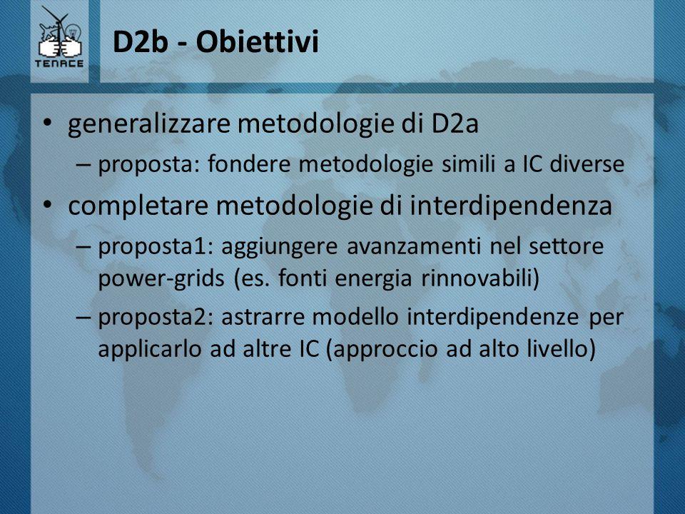 D2b - Obiettivi generalizzare metodologie di D2a – proposta: fondere metodologie simili a IC diverse completare metodologie di interdipendenza – propo