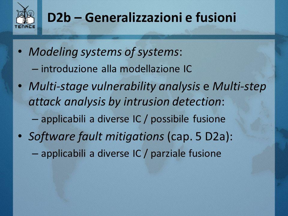 D2b – Generalizzazioni e fusioni Modeling systems of systems: – introduzione alla modellazione IC Multi-stage vulnerability analysis e Multi-step atta