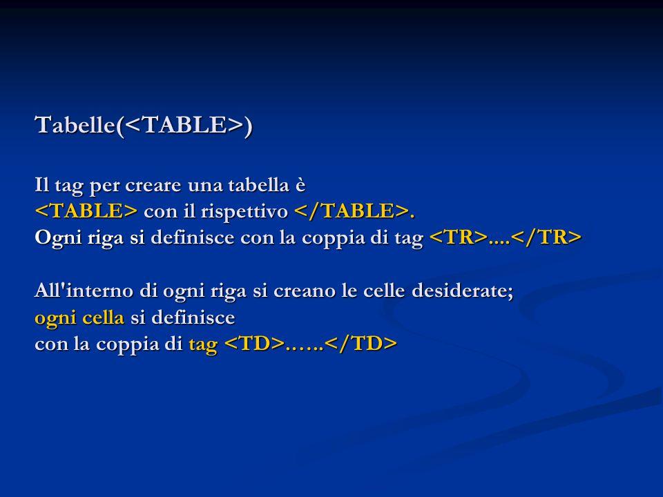 Tabelle( ) Il tag per creare una tabella è con il rispettivo. Ogni riga si definisce con la coppia di tag.... All'interno di ogni riga si creano le ce