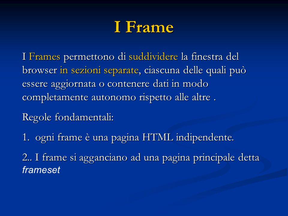 I Frame I Frames permettono di suddividere la finestra del browser in sezioni separate, ciascuna delle quali può essere aggiornata o contenere dati in