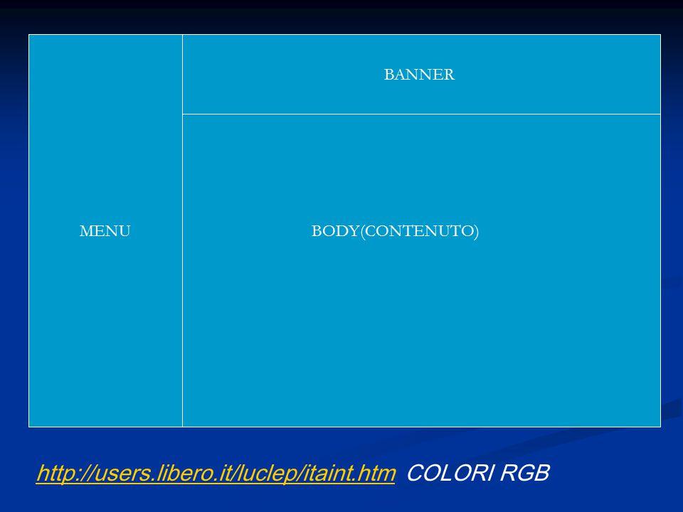 BODY(CONTENUTO)MENU BANNER http://users.libero.it/luclep/itaint.htmhttp://users.libero.it/luclep/itaint.htm COLORI RGB