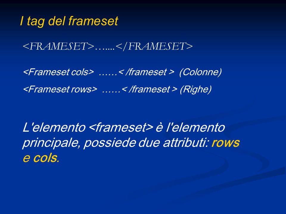 I tag del frameset ….... …… (Colonne) …… (Righe) L'elemento è l'elemento principale, possiede due attributi: rows e cols.