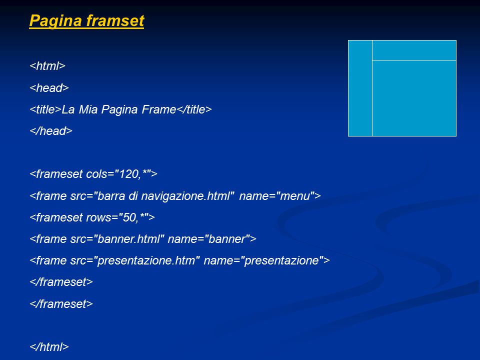 Pagina framset La Mia Pagina Frame
