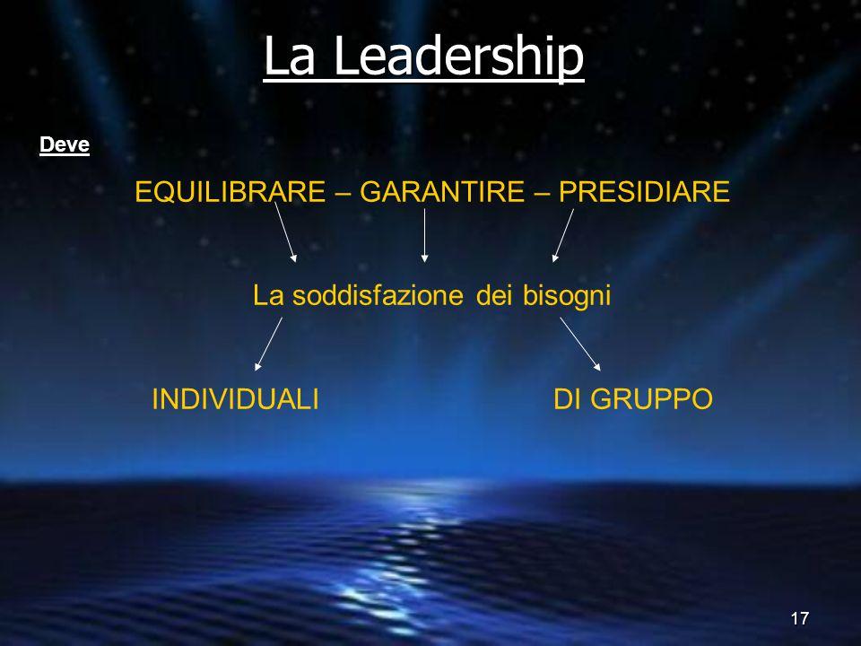17 La Leadership Deve EQUILIBRARE – GARANTIRE – PRESIDIARE La soddisfazione dei bisogni INDIVIDUALI DI GRUPPO