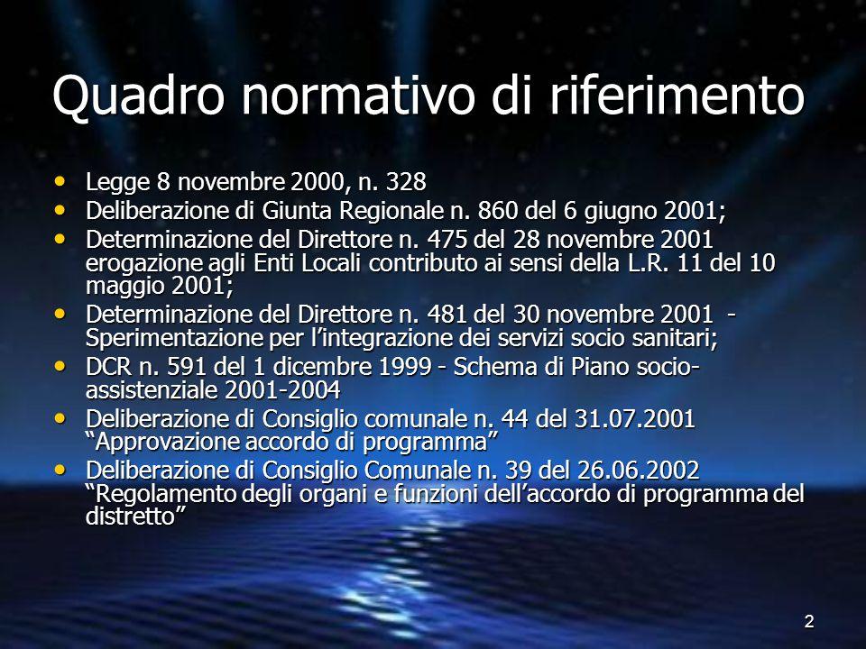 2 Quadro normativo di riferimento Legge 8 novembre 2000, n. 328 Legge 8 novembre 2000, n. 328 Deliberazione di Giunta Regionale n. 860 del 6 giugno 20