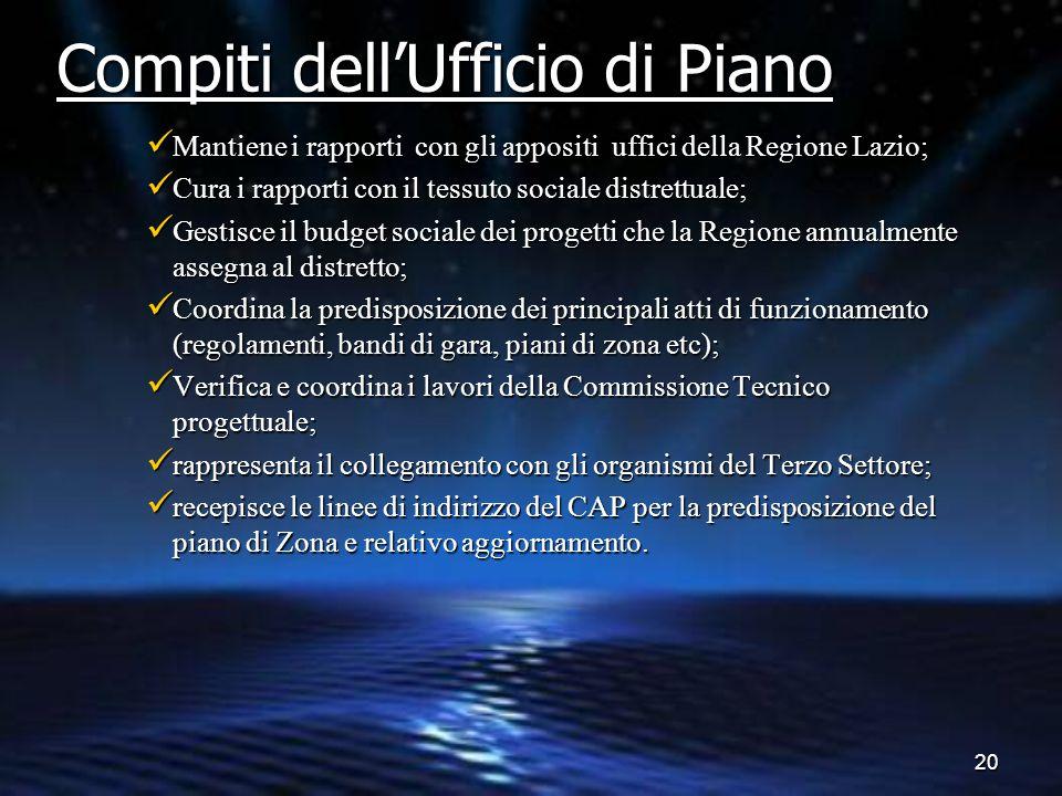 20 Mantiene i rapporti con gli appositi uffici della Regione Lazio; Mantiene i rapporti con gli appositi uffici della Regione Lazio; Cura i rapporti c