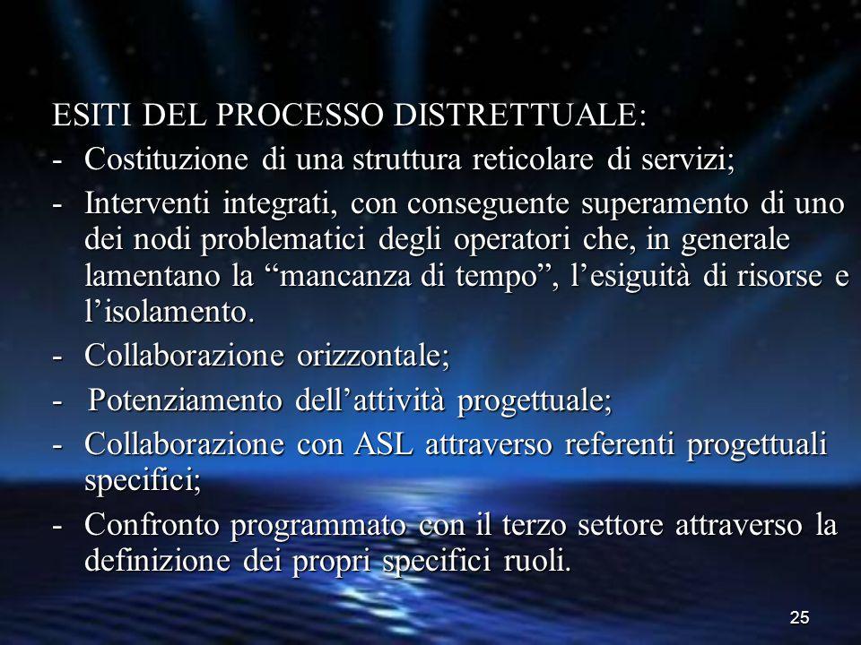 25 ESITI DEL PROCESSO DISTRETTUALE: -Costituzione di una struttura reticolare di servizi; -Interventi integrati, con conseguente superamento di uno de