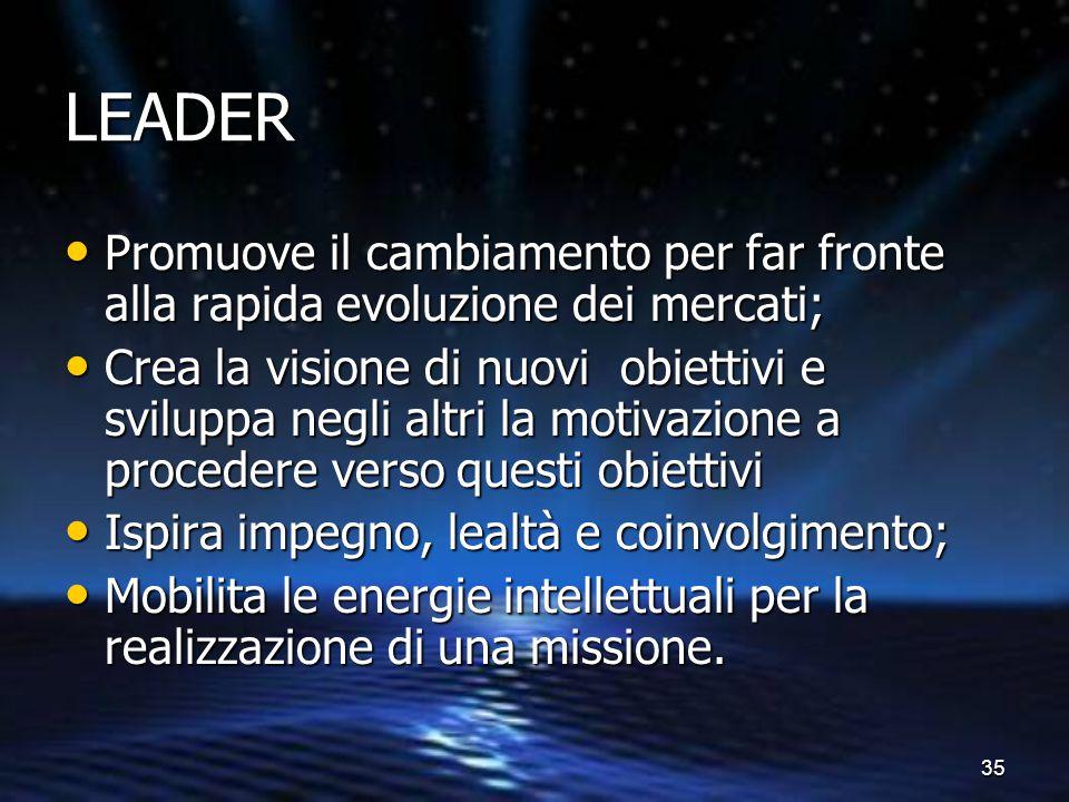 35 LEADER Promuove il cambiamento per far fronte alla rapida evoluzione dei mercati; Promuove il cambiamento per far fronte alla rapida evoluzione dei