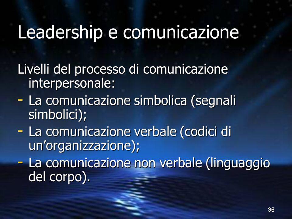 36 Leadership e comunicazione Livelli del processo di comunicazione interpersonale: - La comunicazione simbolica (segnali simbolici); - La comunicazio