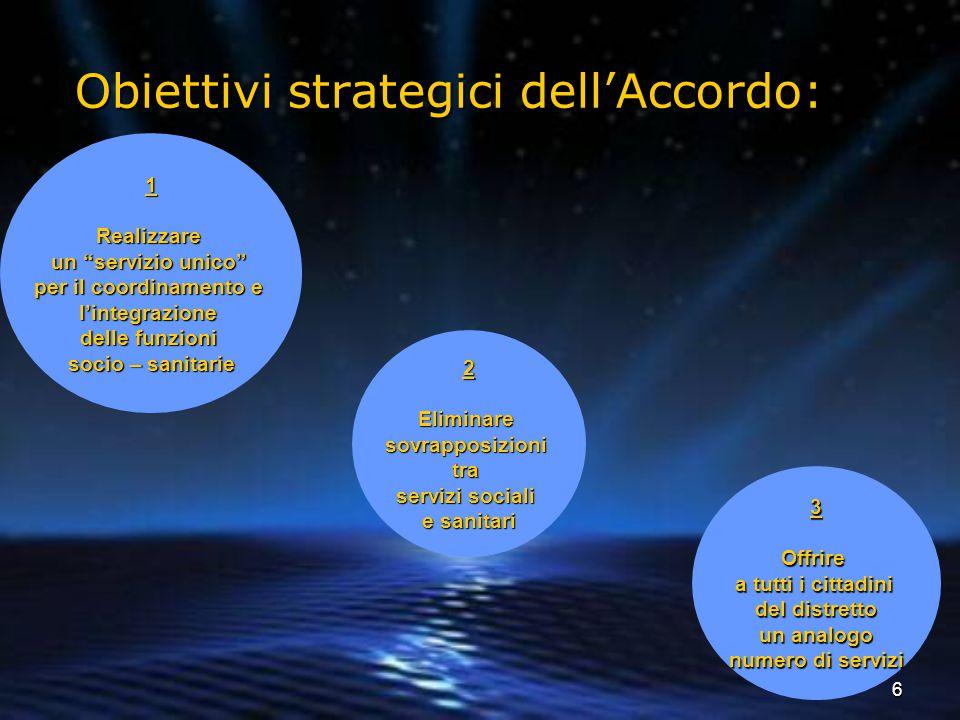 """6 Obiettivi strategici dell'Accordo: 1Realizzare un """"servizio unico"""" per il coordinamento e l'integrazione delle funzioni socio – sanitarie 2Eliminare"""