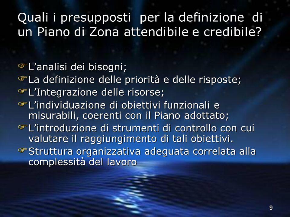9 Quali i presupposti per la definizione di un Piano di Zona attendibile e credibile?  L'analisi dei bisogni;  La definizione delle priorità e delle