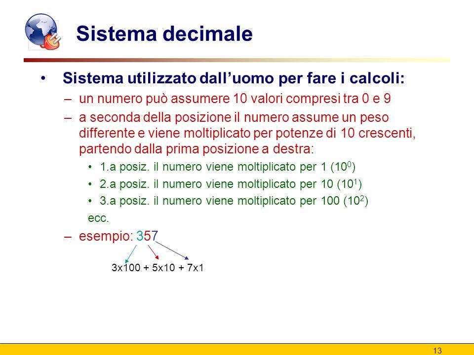 13 Sistema decimale Sistema utilizzato dall'uomo per fare i calcoli: –un numero può assumere 10 valori compresi tra 0 e 9 –a seconda della posizione il numero assume un peso differente e viene moltiplicato per potenze di 10 crescenti, partendo dalla prima posizione a destra: 1.a posiz.