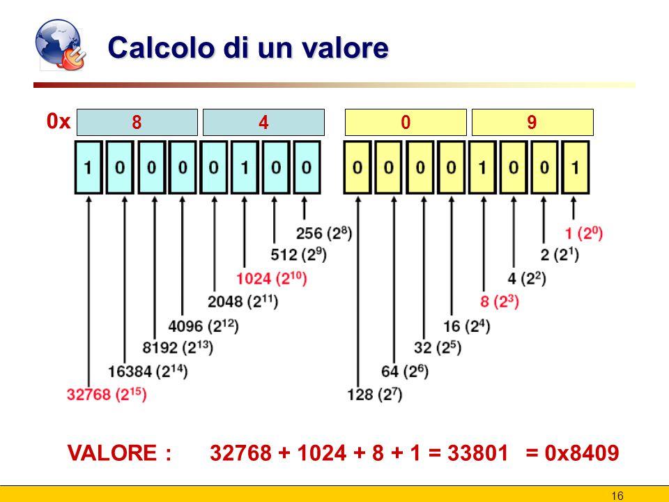 16 Calcolo di un valore 32768 + 1024 + 8 + 1 = 33801 VALORE : 8409 0x = 0x8409