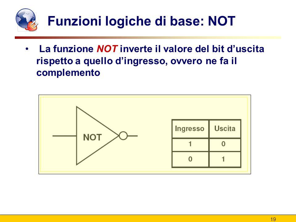 19 Funzioni logiche di base: NOT La funzione NOT inverte il valore del bit d'uscita rispetto a quello d'ingresso, ovvero ne fa il complemento