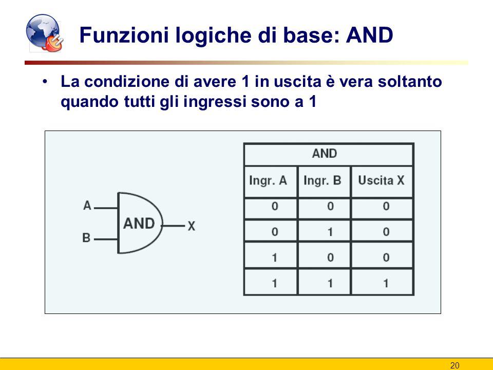 20 Funzioni logiche di base: AND La condizione di avere 1 in uscita è vera soltanto quando tutti gli ingressi sono a 1