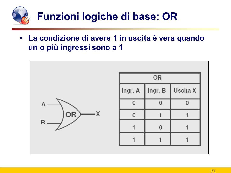 21 Funzioni logiche di base: OR La condizione di avere 1 in uscita è vera quando un o più ingressi sono a 1