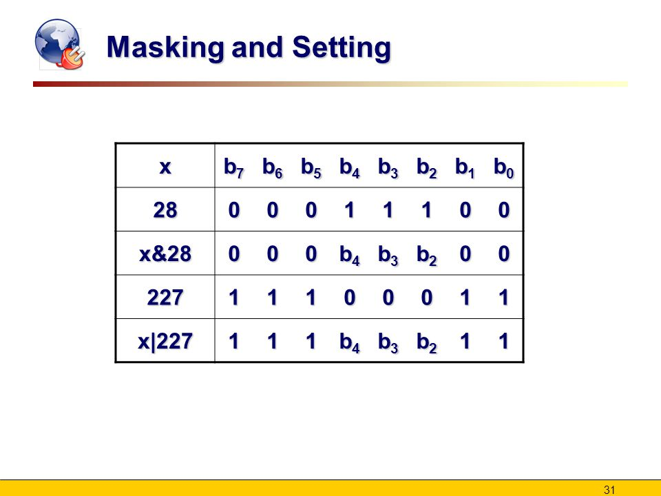 31 Masking and Setting x b7b7b7b7 b6b6b6b6 b5b5b5b5 b4b4b4b4 b3b3b3b3 b2b2b2b2 b1b1b1b1 b0b0b0b0 2800011100 x&28000 b4b4b4b4 b3b3b3b3 b2b2b2b200 22711100011 x|227111 b4b4b4b4 b3b3b3b3 b2b2b2b211