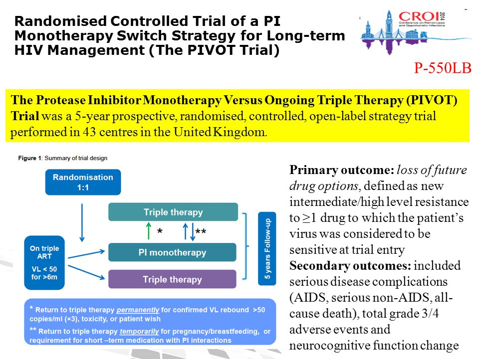 Randomised Controlled Trial of a PI Monotherapy Switch Strategy for Long-term HIV Management (The PIVOT Trial) P-550LB The Protease Inhibitor Monotherapy Versus Ongoing Triple Therapy (PIVOT) Trial was a 5-year prospective, randomised, controlled, open-label strategy trial performed in 43 centres in the United Kingdom.