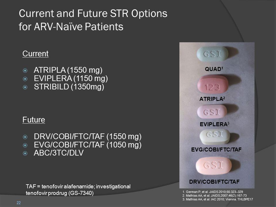22 Current and Future STR Options for ARV-Naïve Patients Current  ATRIPLA (1550 mg)  EVIPLERA (1150 mg)  STRIBILD (1350mg) Future  DRV/COBI/FTC/TA