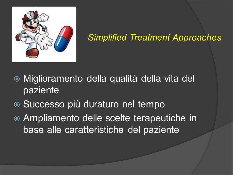  Miglioramento della qualità della vita del paziente  Successo più duraturo nel tempo  Ampliamento delle scelte terapeutiche in base alle caratteri