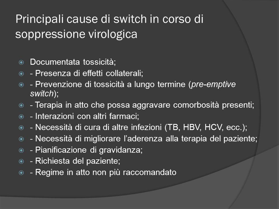 Principali cause di switch in corso di soppressione virologica  Documentata tossicità;  - Presenza di effetti collaterali;  - Prevenzione di tossic
