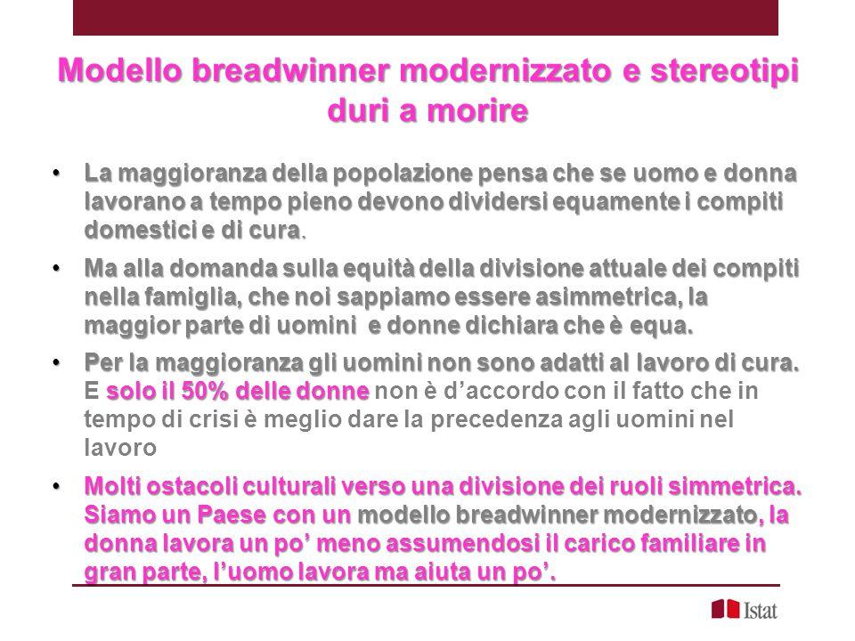 Modello breadwinner modernizzato e stereotipi duri a morire La maggioranza della popolazione pensa che se uomo e donna lavorano a tempo pieno devono d