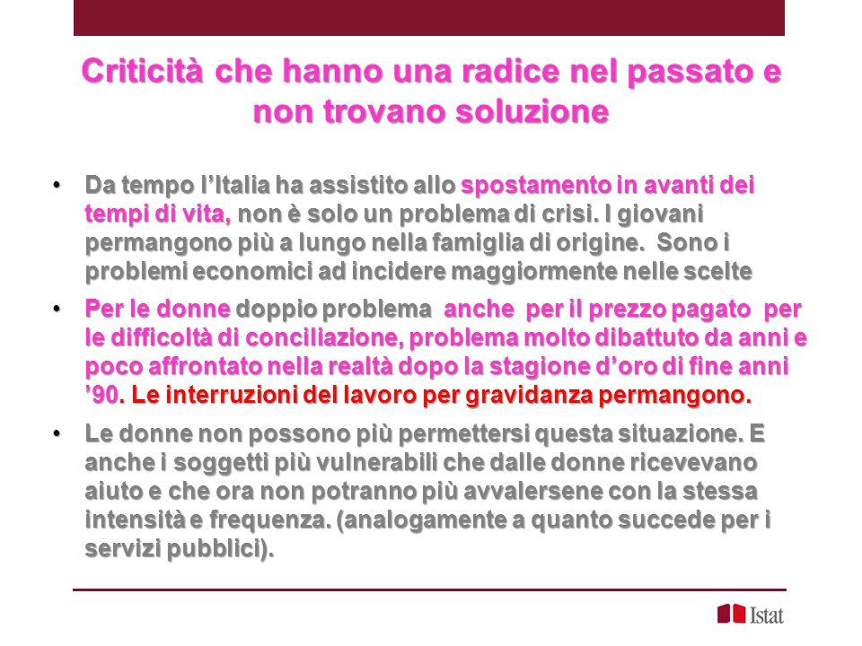 Criticità che hanno una radice nel passato e non trovano soluzione Da tempo l'Italia ha assistito allo spostamento in avanti dei tempi di vita, non è