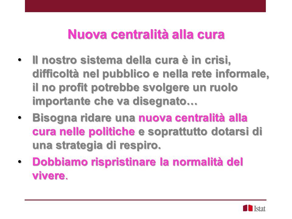 Nuova centralità alla cura Il nostro sistema della cura è in crisi, difficoltà nel pubblico e nella rete informale, il no profit potrebbe svolgere un