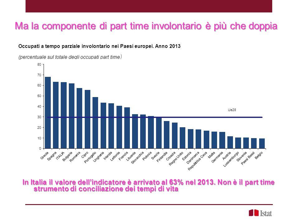 Ma la componente di part time involontario è più che doppia In Italia il valore dell'indicatore è arrivato al 63% nel 2013. Non è il part time strumen