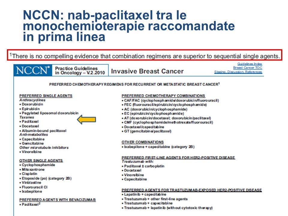 NCCN: nab-paclitaxel tra le monochemioterapie raccomandate in prima linea
