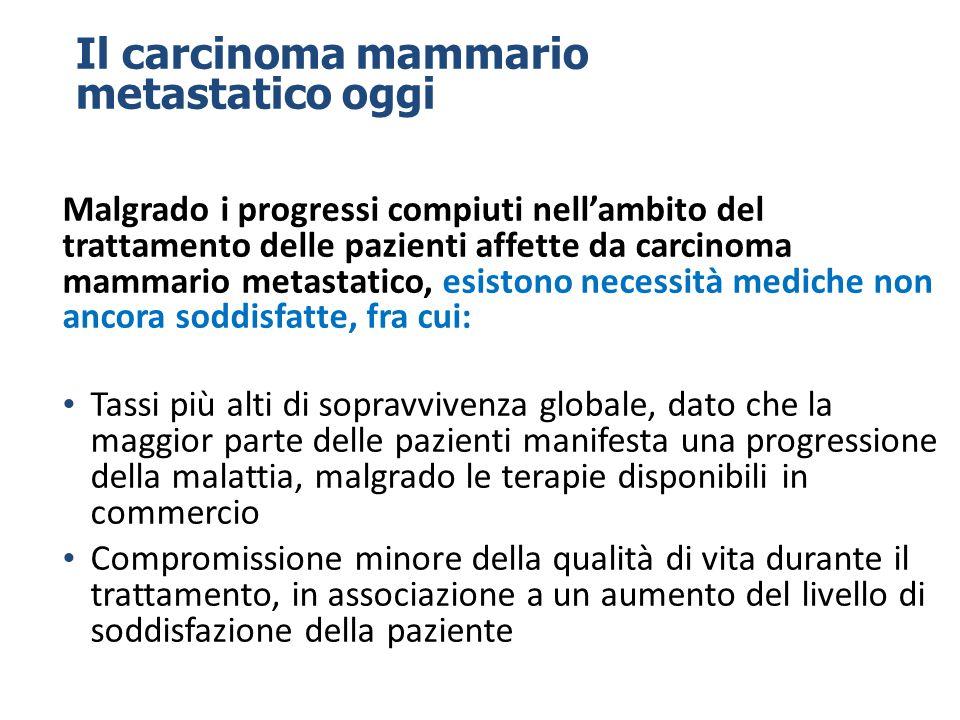 Malgrado i progressi compiuti nell'ambito del trattamento delle pazienti affette da carcinoma mammario metastatico, esistono necessità mediche non anc