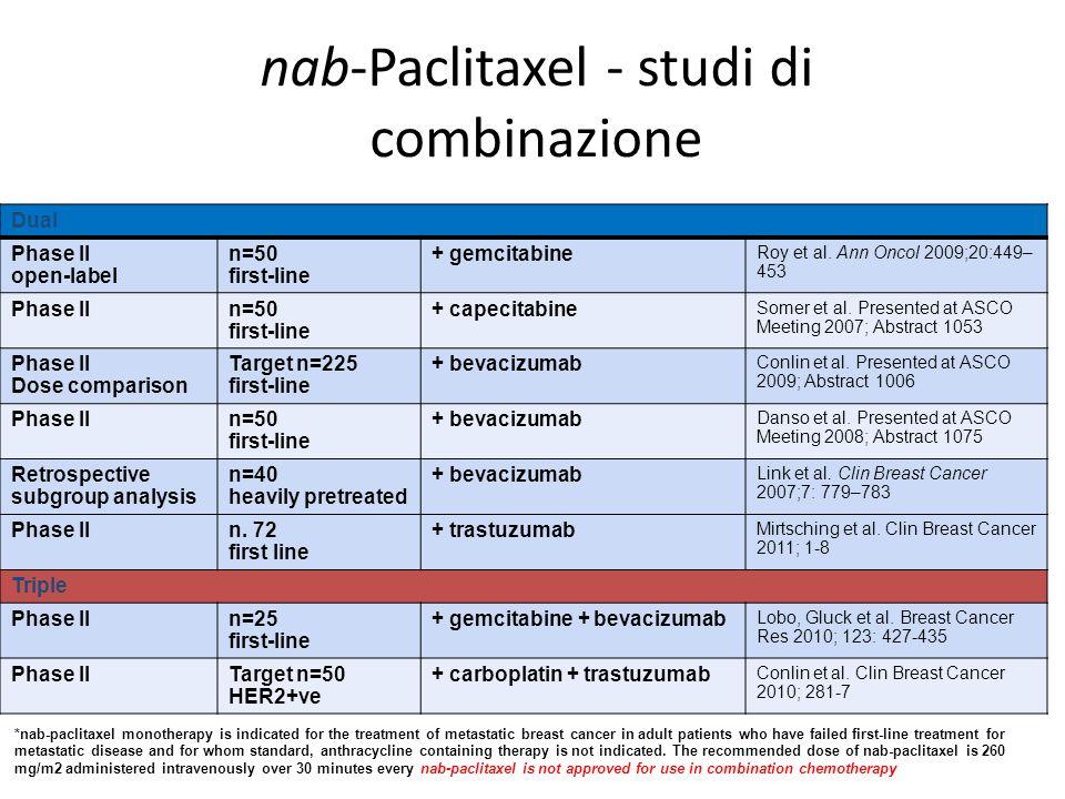 nab-Paclitaxel - studi di combinazione Dual Phase II open-label n=50 first-line + gemcitabine Roy et al. Ann Oncol 2009;20:449– 453 Phase IIn=50 first