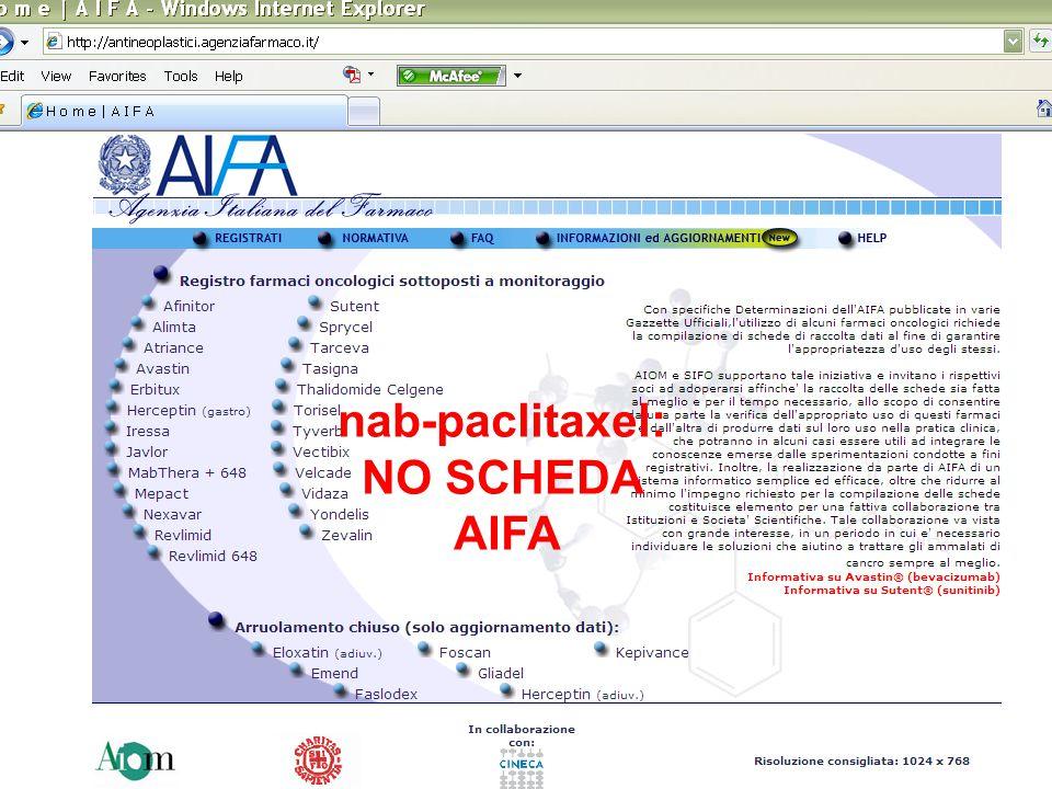 nab-paclitaxel: NO SCHEDA AIFA