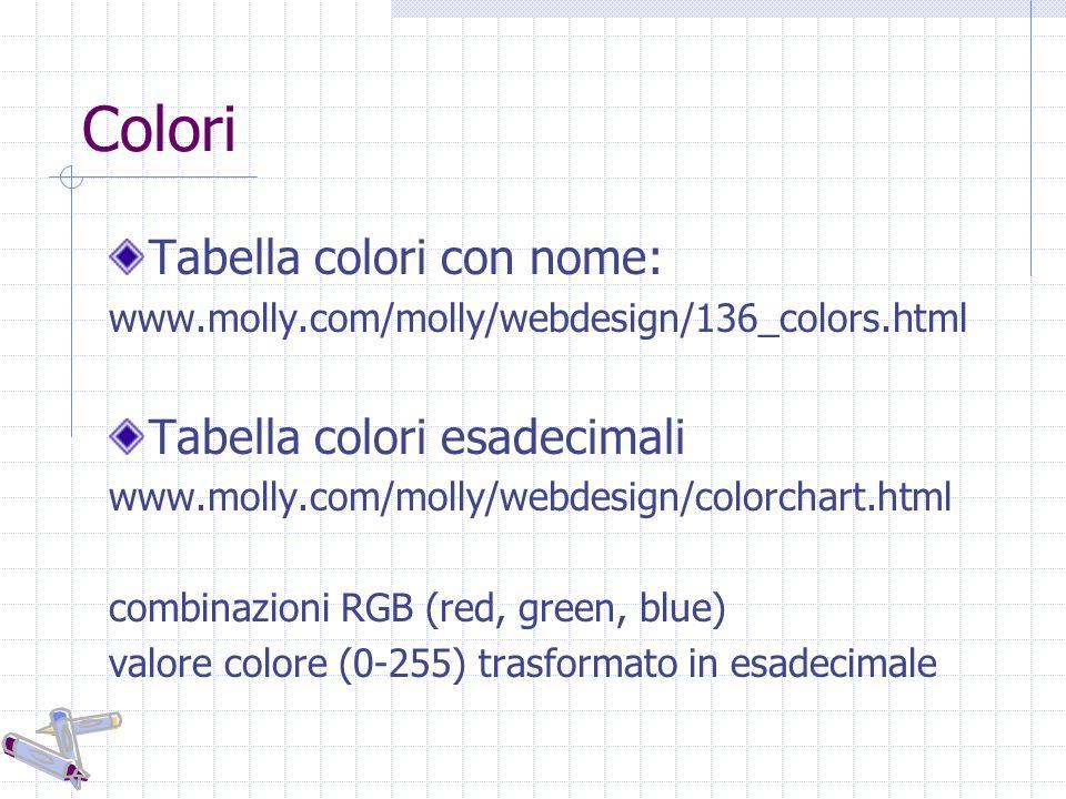 Colori Tabella colori con nome: www.molly.com/molly/webdesign/136_colors.html Tabella colori esadecimali www.molly.com/molly/webdesign/colorchart.html combinazioni RGB (red, green, blue) valore colore (0-255) trasformato in esadecimale
