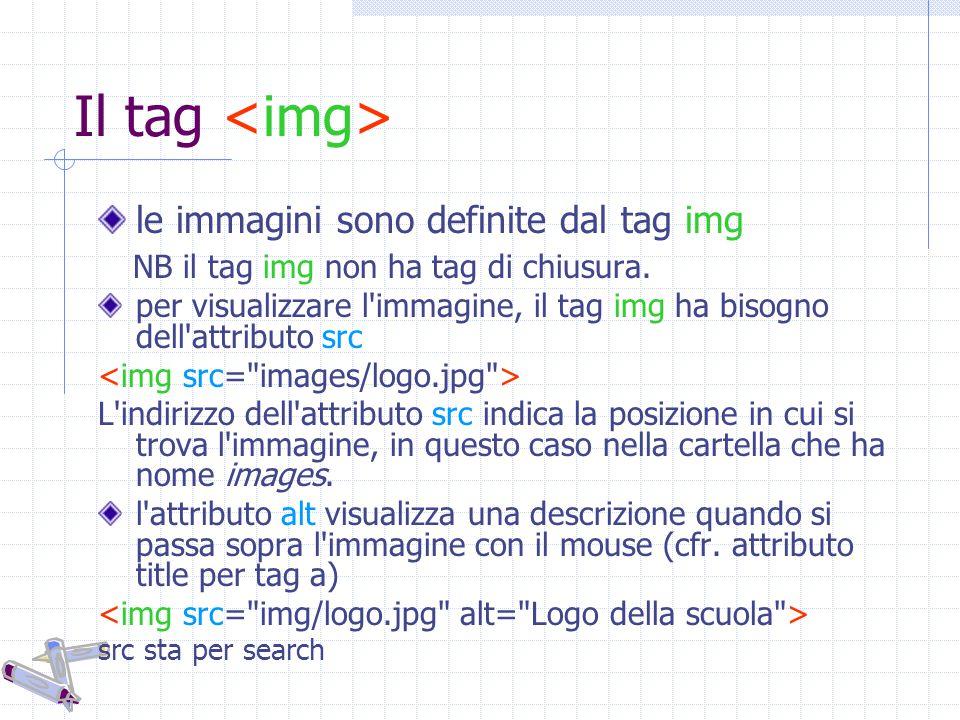 Il tag le immagini sono definite dal tag img NB il tag img non ha tag di chiusura. per visualizzare l'immagine, il tag img ha bisogno dell'attributo s