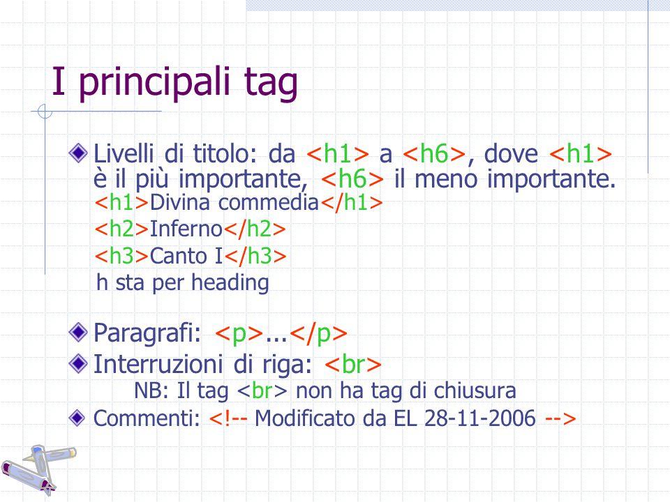 I principali tag Livelli di titolo: da a, dove è il più importante, il meno importante.