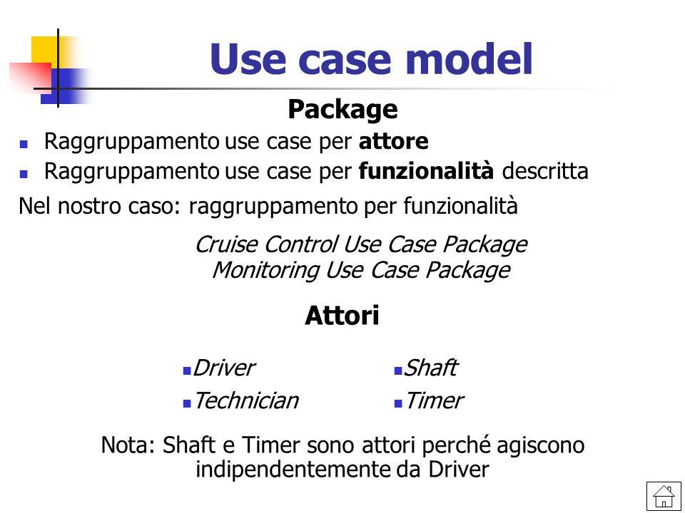 Package Raggruppamento use case per attore Raggruppamento use case per funzionalità descritta Nel nostro caso: raggruppamento per funzionalità Cruise