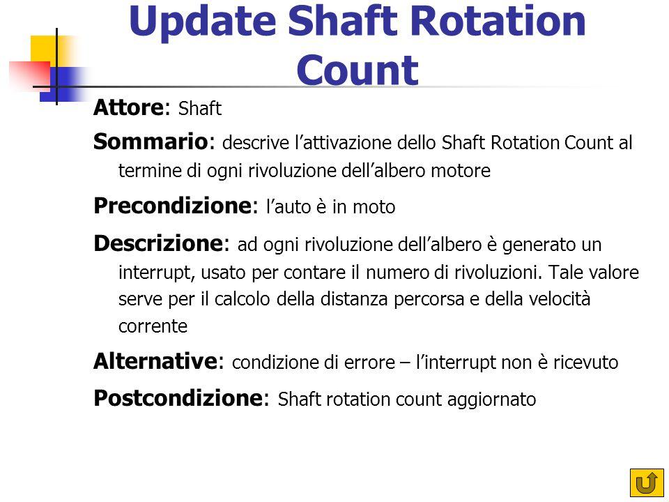 Update Shaft Rotation Count Attore: Shaft Sommario: descrive l'attivazione dello Shaft Rotation Count al termine di ogni rivoluzione dell'albero motore Precondizione: l'auto è in moto Descrizione: ad ogni rivoluzione dell'albero è generato un interrupt, usato per contare il numero di rivoluzioni.