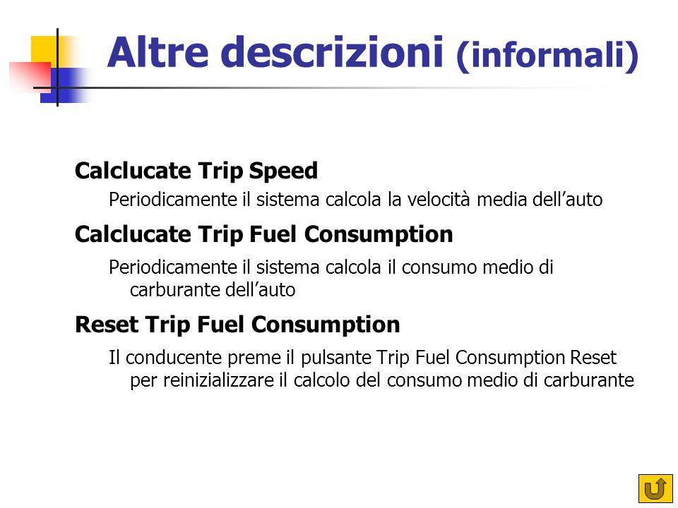Altre descrizioni (informali) Calclucate Trip Speed Periodicamente il sistema calcola la velocità media dell'auto Calclucate Trip Fuel Consumption Per