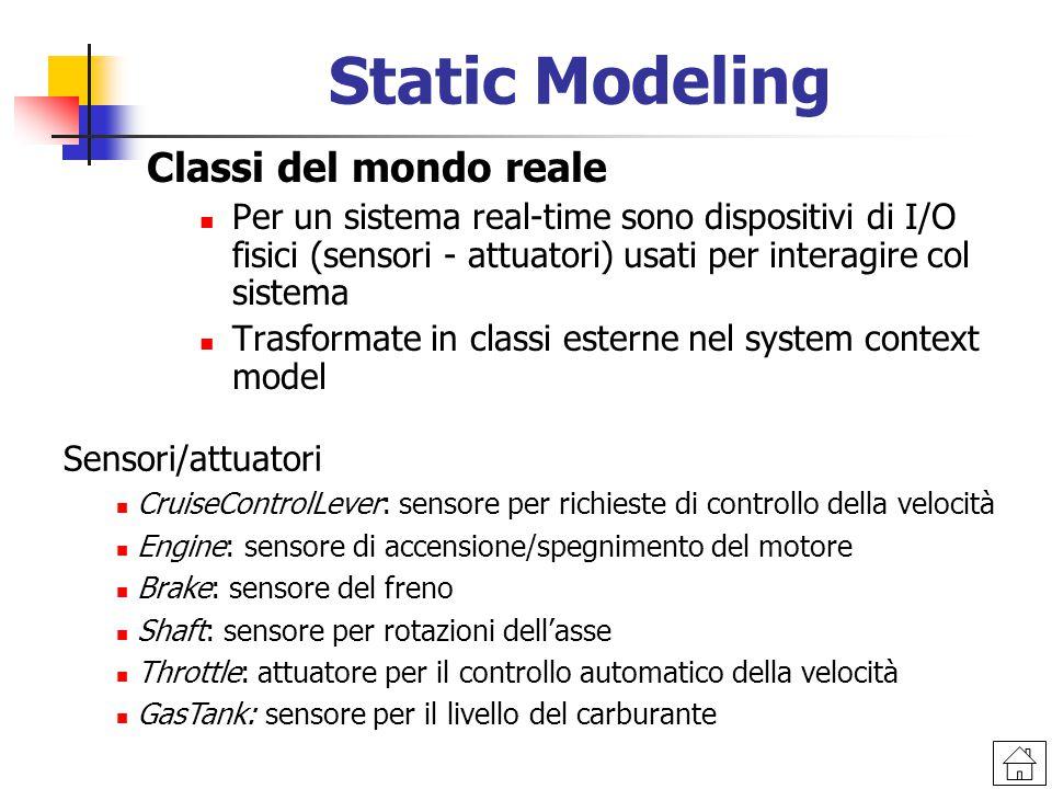 Sensori/attuatori CruiseControlLever: sensore per richieste di controllo della velocità Engine: sensore di accensione/spegnimento del motore Brake: sensore del freno Shaft: sensore per rotazioni dell'asse Throttle: attuatore per il controllo automatico della velocità GasTank: sensore per il livello del carburante Static Modeling Classi del mondo reale Per un sistema real-time sono dispositivi di I/O fisici (sensori - attuatori) usati per interagire col sistema Trasformate in classi esterne nel system context model