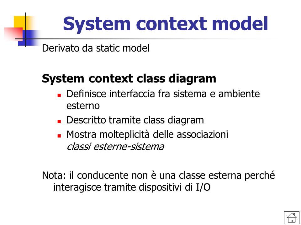 System context model Derivato da static model System context class diagram Definisce interfaccia fra sistema e ambiente esterno Descritto tramite class diagram Mostra molteplicità delle associazioni classi esterne-sistema Nota: il conducente non è una classe esterna perché interagisce tramite dispositivi di I/O