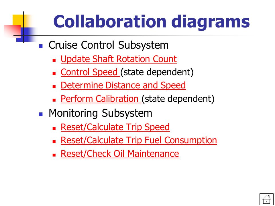 Collaboration diagrams Cruise Control Subsystem Update Shaft Rotation Count Control Speed (state dependent) Control Speed Determine Distance and Speed Perform Calibration (state dependent) Perform Calibration Monitoring Subsystem Reset/Calculate Trip Speed Reset/Calculate Trip Fuel Consumption Reset/Check Oil Maintenance