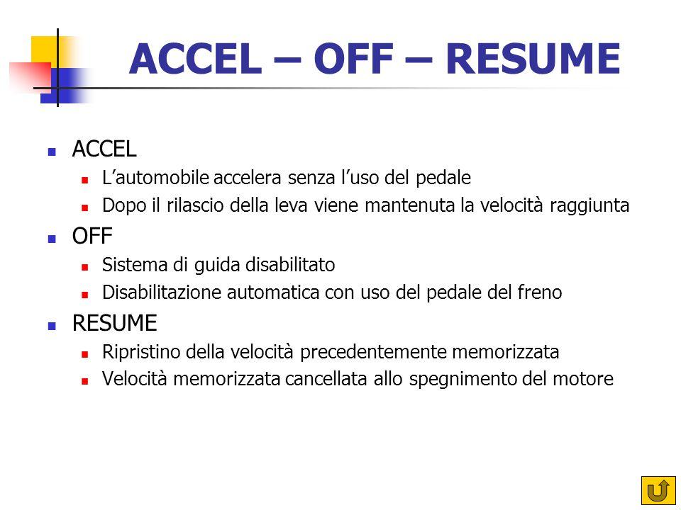 ACCEL – OFF – RESUME ACCEL L'automobile accelera senza l'uso del pedale Dopo il rilascio della leva viene mantenuta la velocità raggiunta OFF Sistema