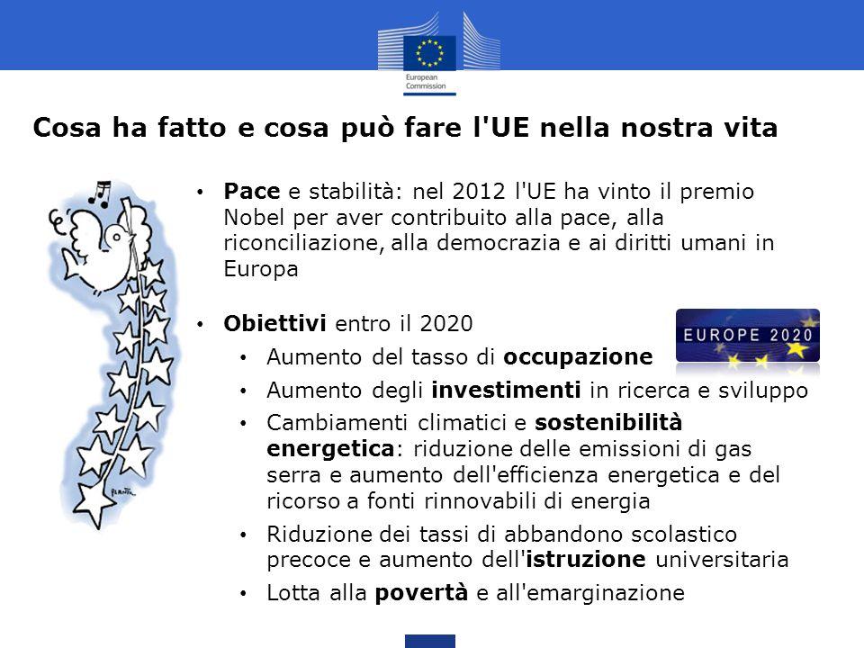 Cosa ha fatto e cosa può fare l'UE nella nostra vita Pace e stabilità: nel 2012 l'UE ha vinto il premio Nobel per aver contribuito alla pace, alla ric