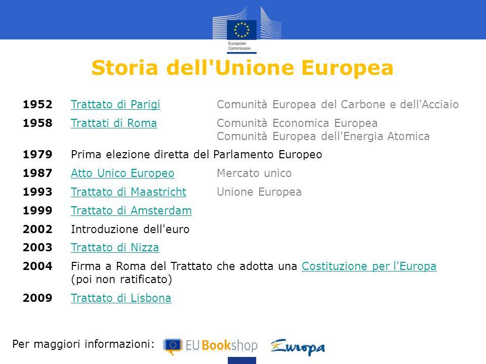 Storia dell'Unione Europea 1952Trattato di ParigiComunità Europea del Carbone e dell'AcciaioTrattato di Parigi 1958Trattati di RomaComunità Economica