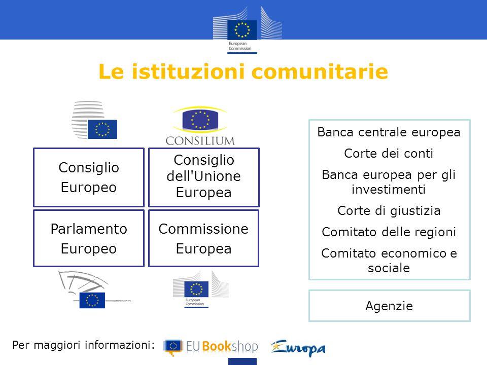 Le istituzioni comunitarie Parlamento Europeo Consiglio dell'Unione Europea Commissione Europea Consiglio Europeo Banca centrale europea Corte dei con