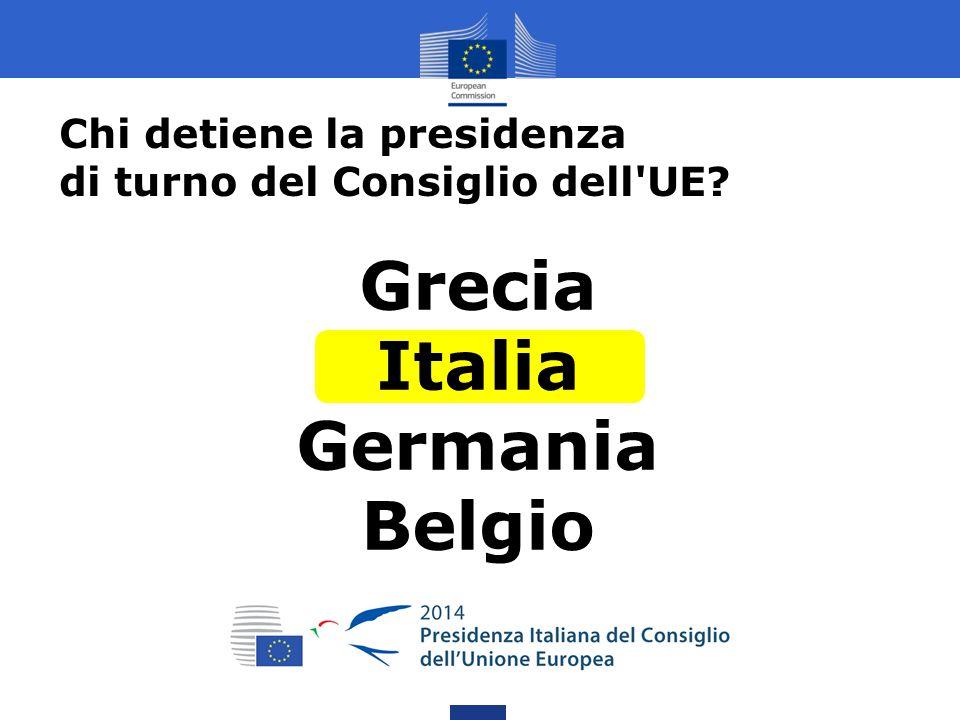 Grecia Italia Germania Belgio Chi detiene la presidenza di turno del Consiglio dell'UE?