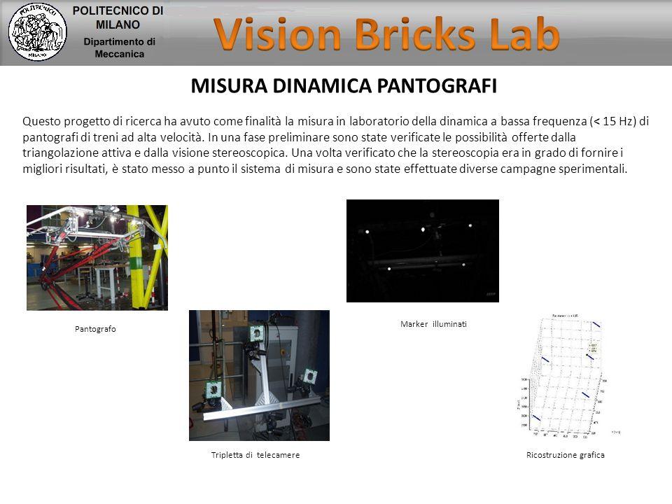 MISURA DINAMICA PANTOGRAFI Questo progetto di ricerca ha avuto come finalità la misura in laboratorio della dinamica a bassa frequenza (< 15 Hz) di pa
