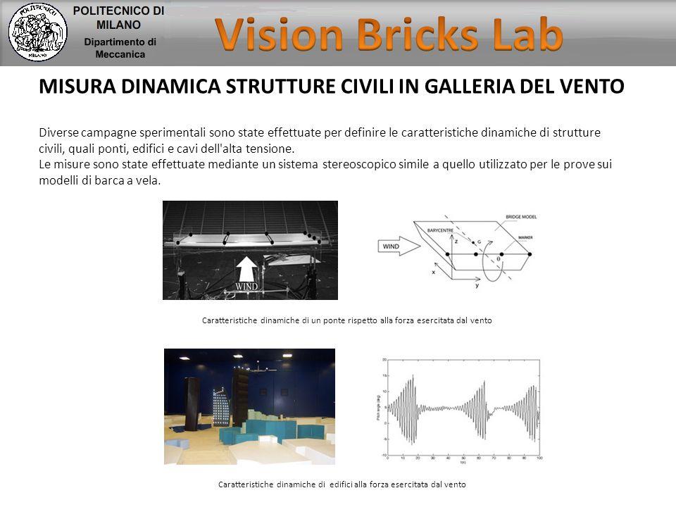 MISURA DINAMICA STRUTTURE CIVILI IN GALLERIA DEL VENTO Diverse campagne sperimentali sono state effettuate per definire le caratteristiche dinamiche d